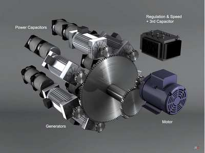 Motor Generator Self Looped